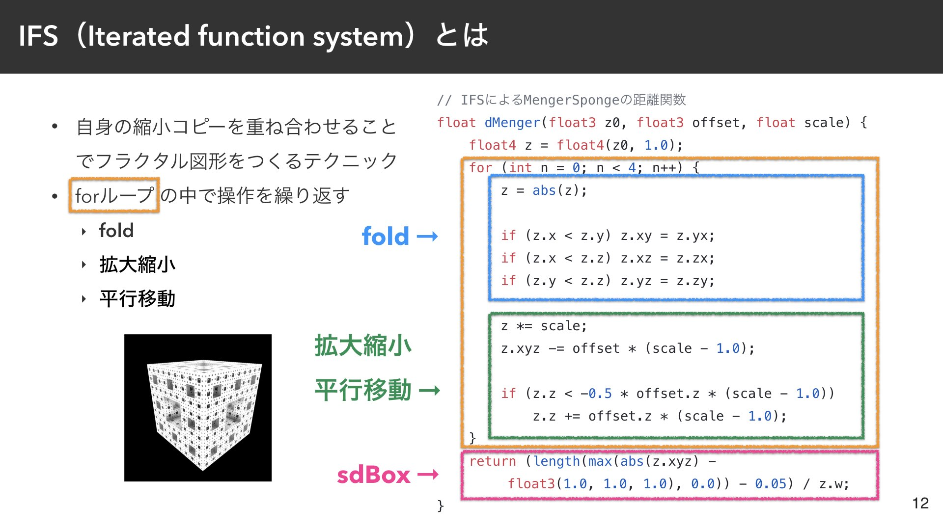 IFS(Iterated function system)とは