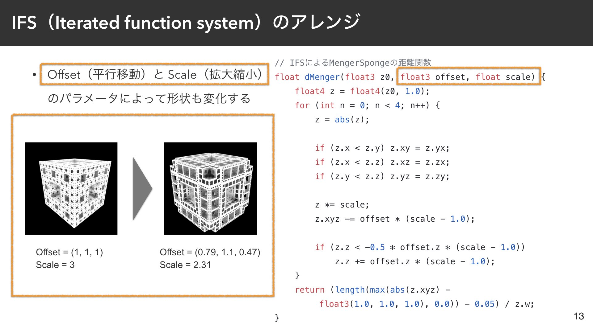 IFS(Iterated function system)のアレンジ