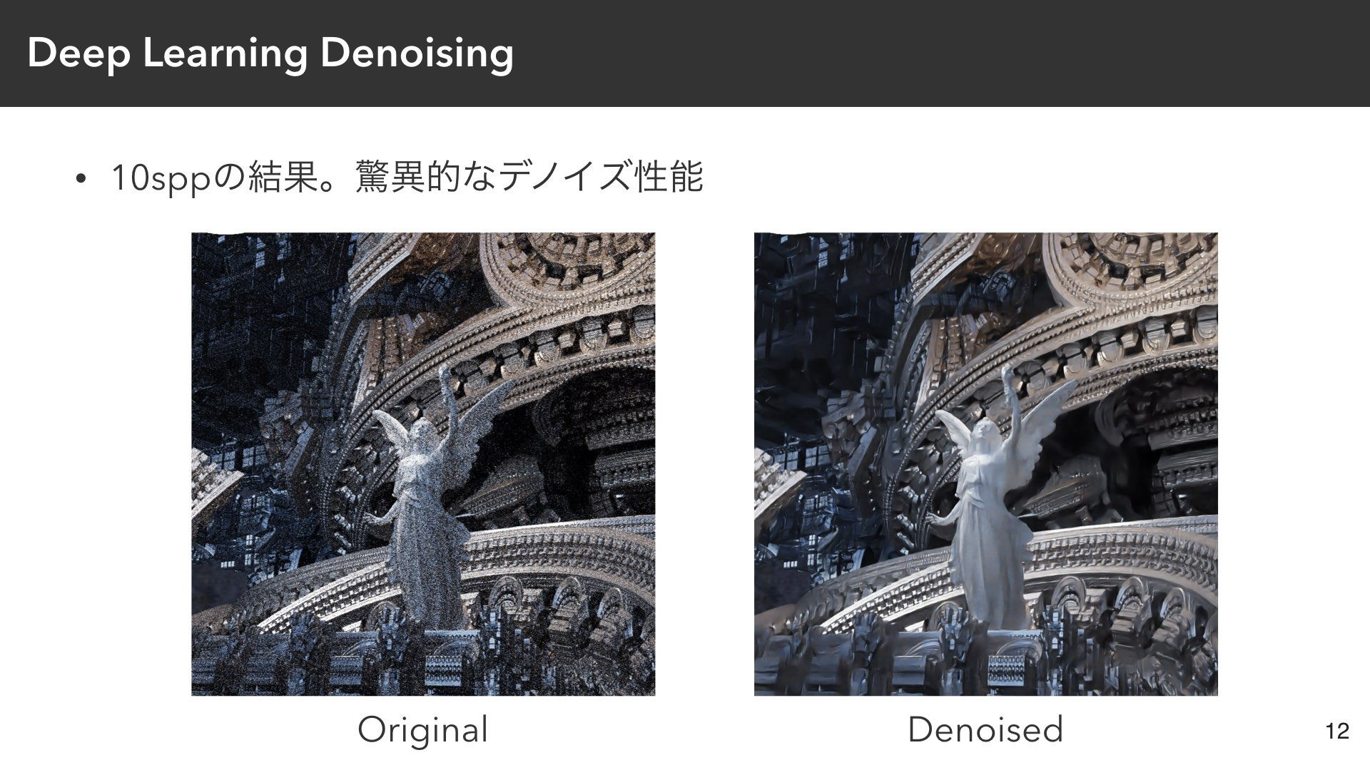 Deep Learning Denoising